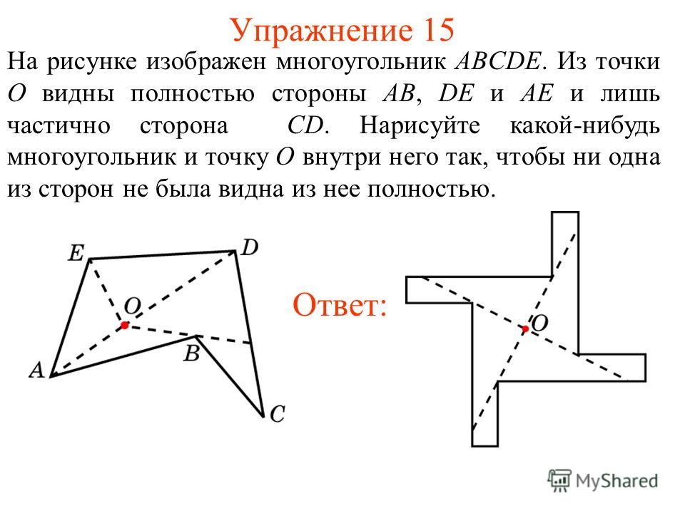 Упражнение 15 На рисунке изображен многоугольник ABCDE. Из точки O видны полностью стороны AB, DE и AE и лишь частично сторона CD. Нарисуйте какой-нибудь многоугольник и точку O внутри него так, чтобы ни одна из сторон не была видна из нее полностью.