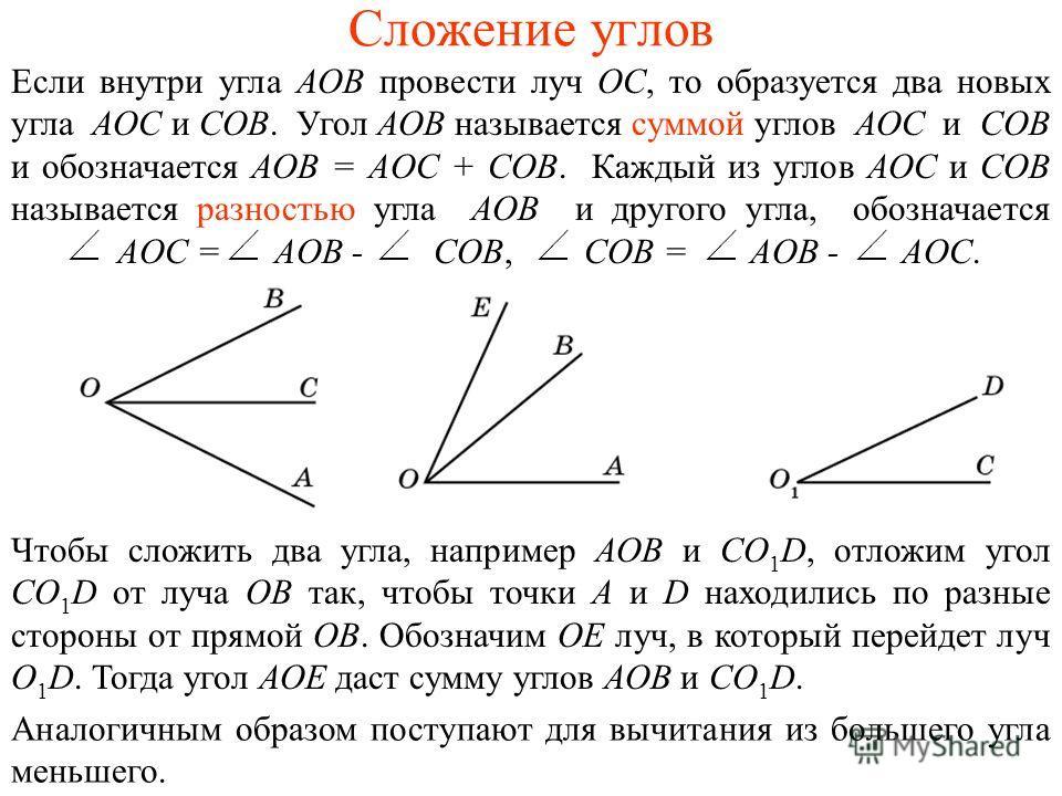 Сложение углов Аналогичным образом поступают для вычитания из большего угла меньшего. Чтобы сложить два угла, например АОВ и CО 1 D, отложим угол CO 1 D от луча ОВ так, чтобы точки A и D находились по разные стороны от прямой ОВ. Обозначим ОЕ луч, в