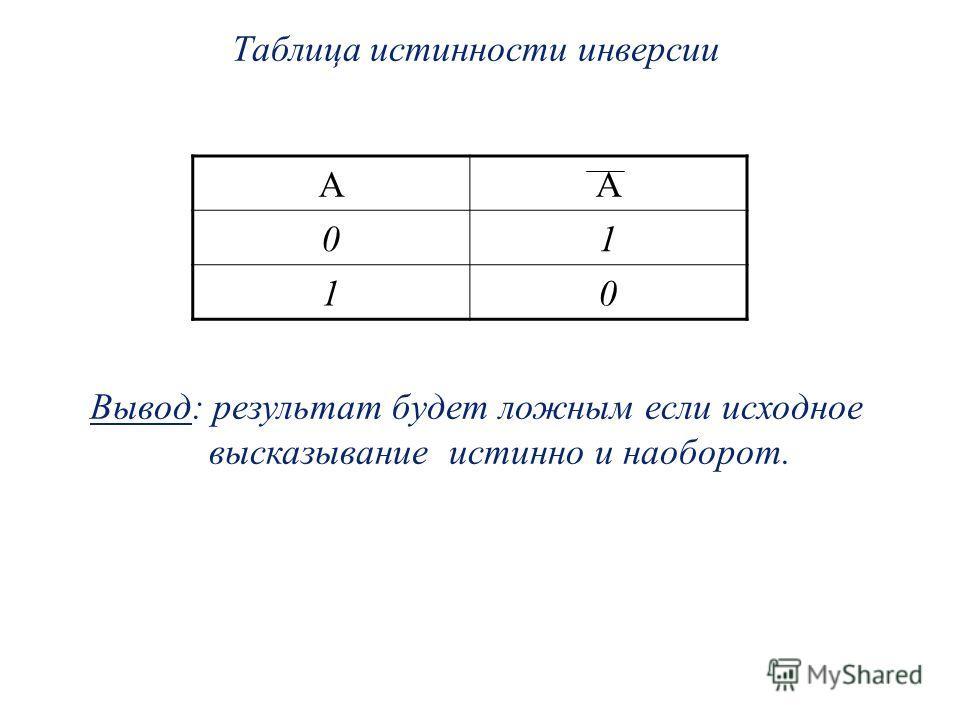 Таблица истинности инверсии Вывод: результат будет ложным если исходное высказывание истинно и наоборот. АА 01 10