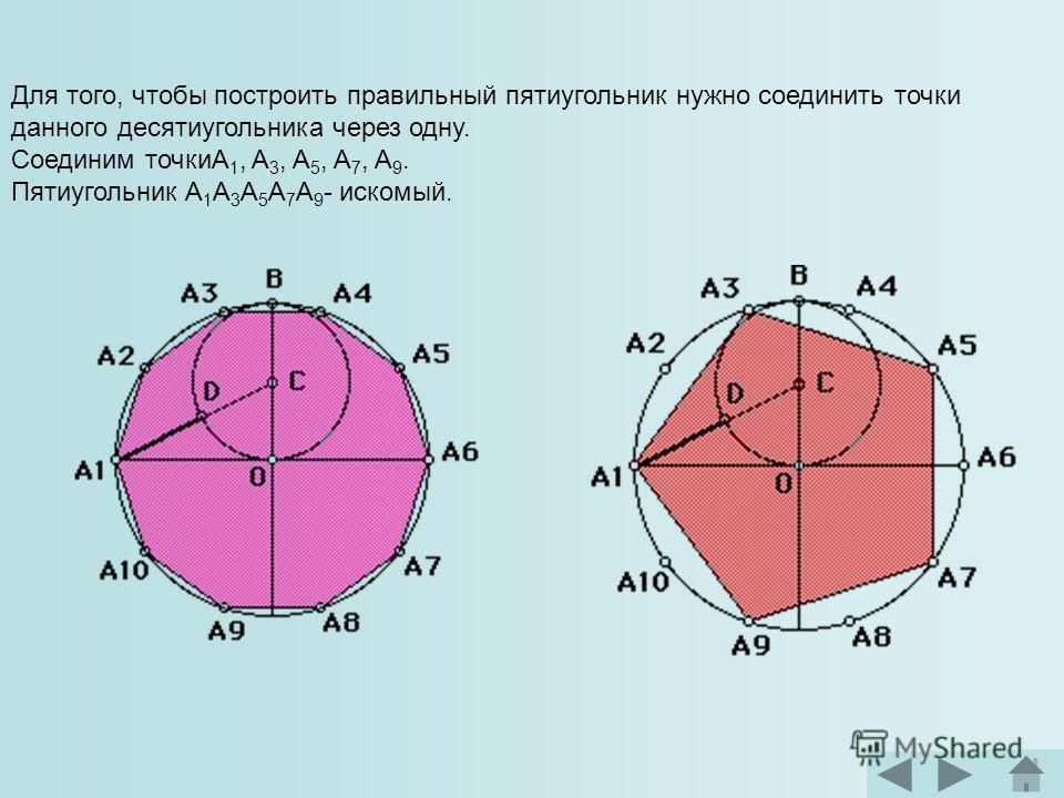 Для того, чтобы построить правильный пятиугольник нужно соединить точки данного десятиугольника через одну. Соединим точкиA 1, A 3, A 5, A 7, A 9. Пятиугольник A 1 A 3 A 5 A 7 A 9 - искомый.