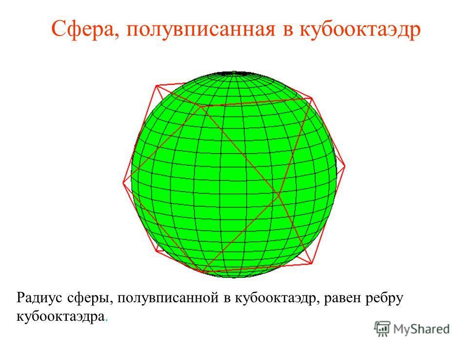 Сфера, полувписанная в кубооктаэдр Радиус сферы, полувписанной в кубооктаэдр, равен ребру кубооктаэдра.