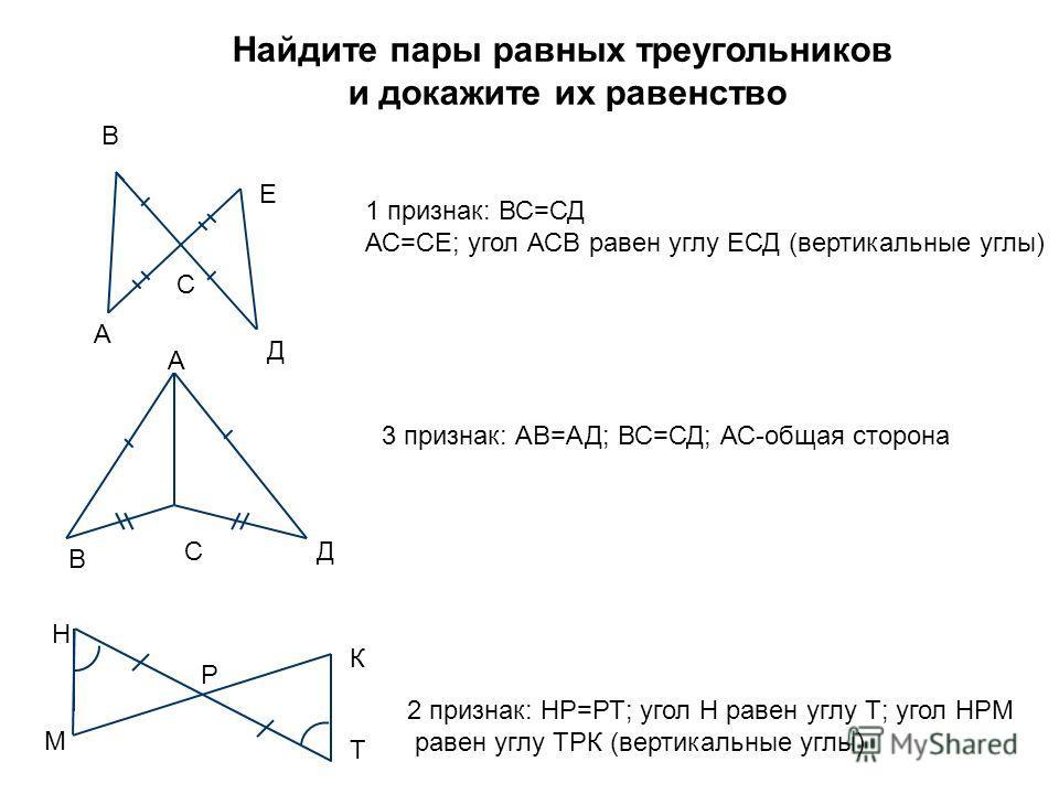 Найдите пары равных треугольников и докажите их равенство А В С Е Д 1 признак: ВС=СД АС=СЕ; угол АСВ равен углу ЕСД (вертикальные углы) А В СД 3 признак: АВ=АД; ВС=СД; АС-общая сторона М Н Р К Т 2 признак: НР=РТ; угол Н равен углу Т; угол НРМ равен у