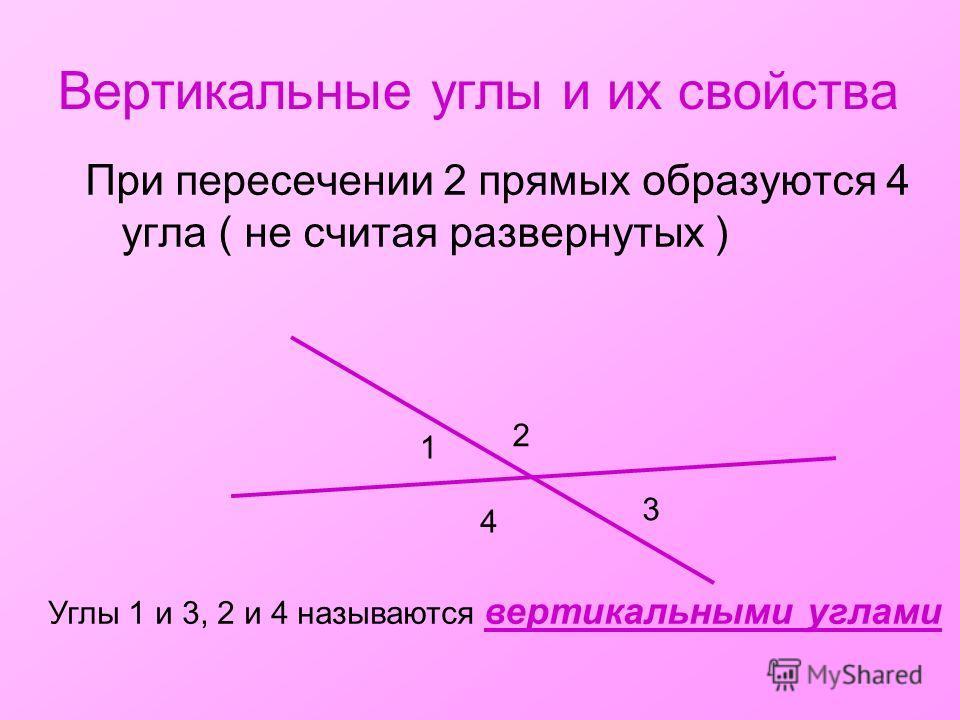 Вертикальные углы и их свойства При пересечении 2 прямых образуются 4 угла ( не считая развернутых ) 1 2 3 4 Углы 1 и 3, 2 и 4 называются вертикальными углами