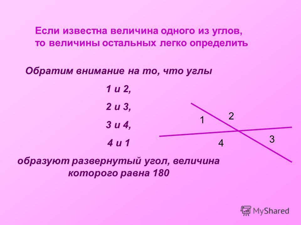 Если известна величина одного из углов, то величины остальных легко определить Обратим внимание на то, что углы 1 и 2, 2 и 3, 3 и 4, 4 и 1 образуют развернутый угол, величина которого равна 180 1 2 3 4