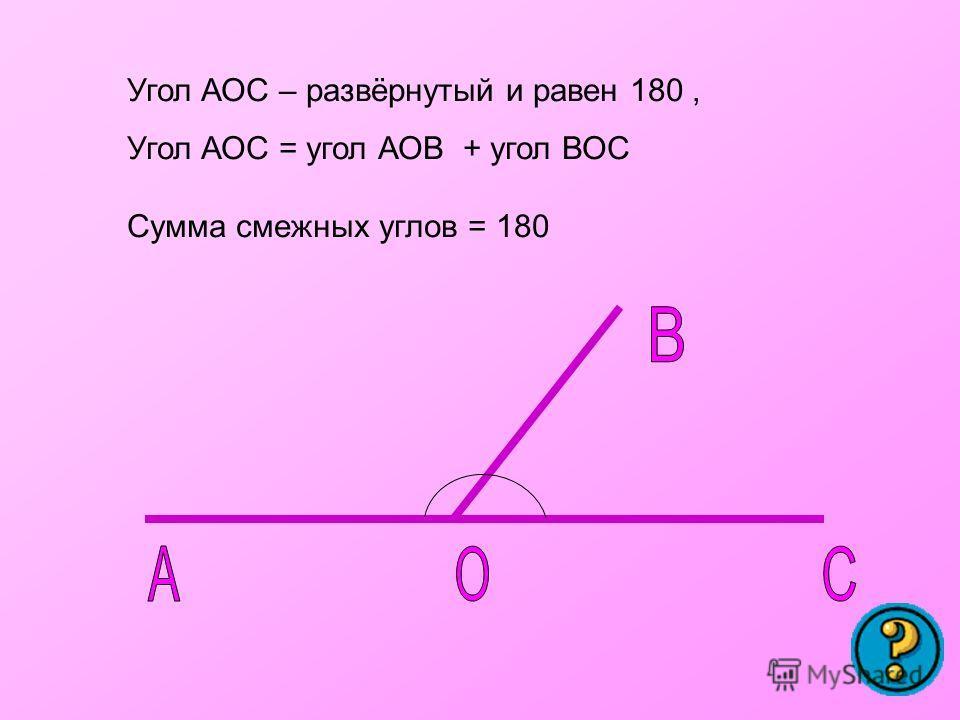 Сумма смежных углов = 180 Угол АОС – развёрнутый и равен 180, Угол АОС = угол АОВ + угол ВОС
