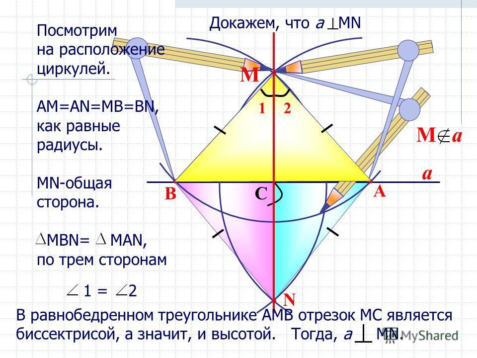 a N B A C 1 = 2 12 В равнобедренном треугольнике АМВ отрезок МС является биссектрисой, а значит, и высотой. Тогда, а МN. М Докажем, что а MN Посмотрим на расположение циркулей. АМ=АN=MB=BN, как равные радиусы. МN-общая сторона. MВN= MAN, по трем стор