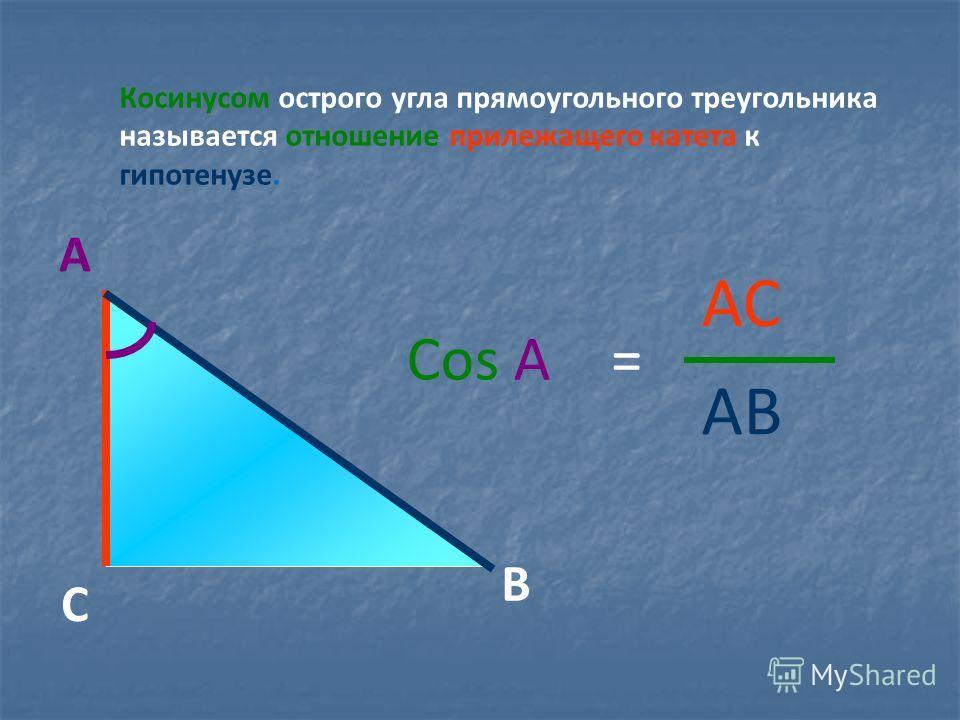Косинусом острого угла прямоугольного треугольника называется отношение прилежащего катета к гипотенузе. Cos A= AC AB А С В