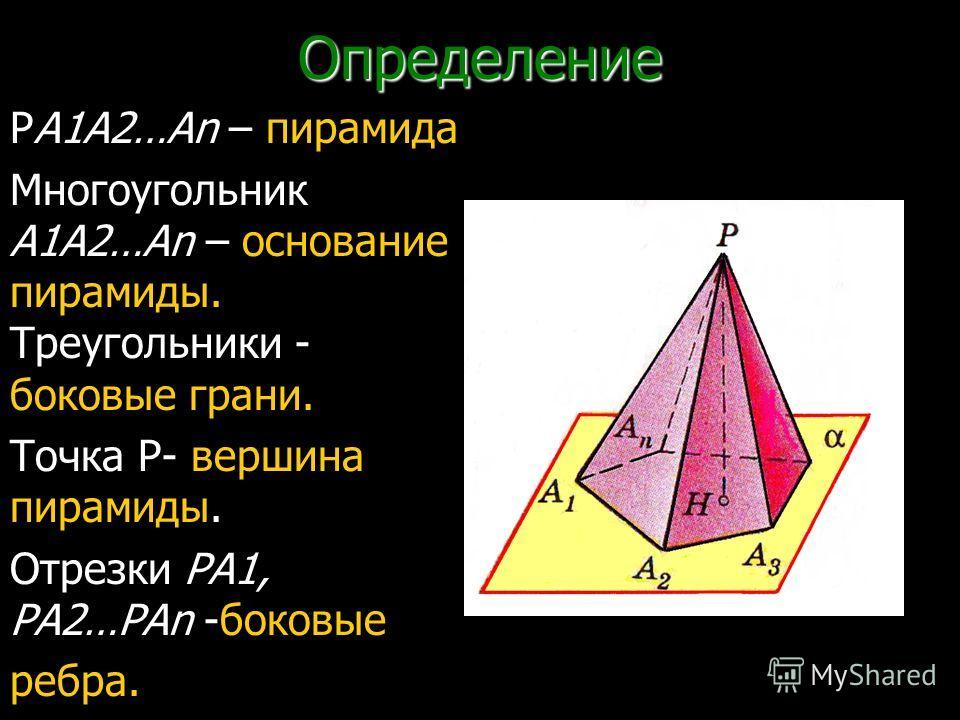 Вершины треугольной пирамиды рисунок