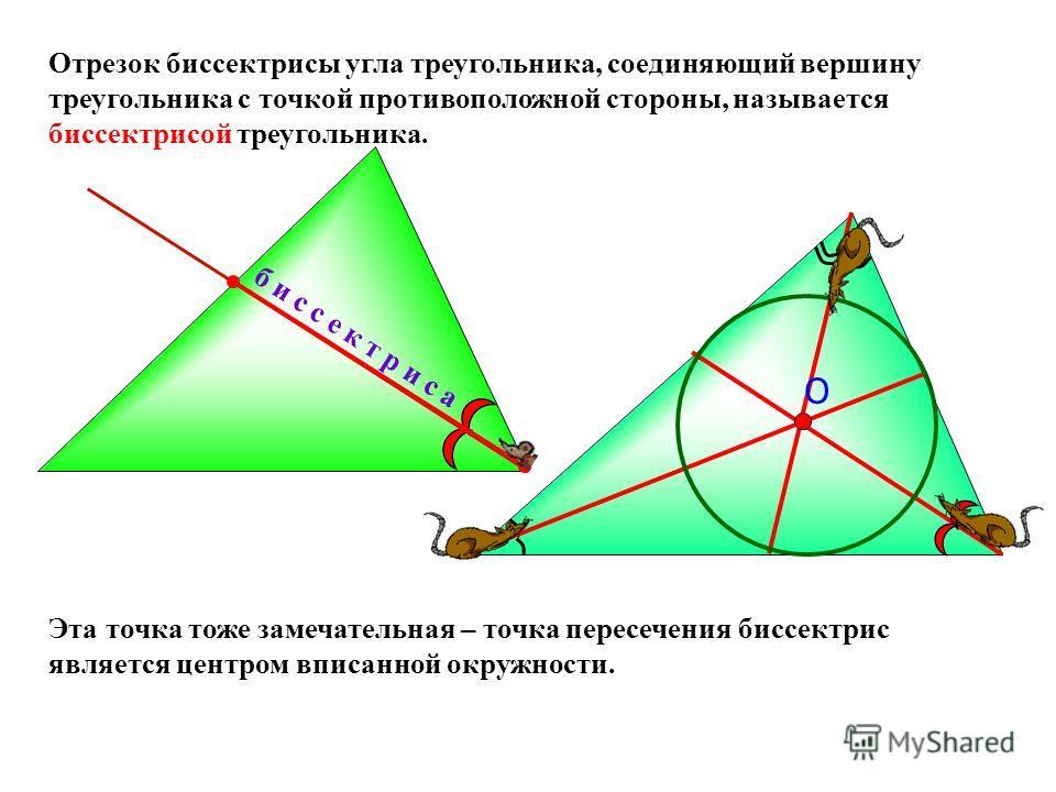 Отрезок биссектрисы угла треугольника, соединяющий вершину треугольника с точкой противоположной стороны, называется биссектрисой треугольника. Эта точка тоже замечательная – точка пересечения биссектрис является центром вписанной окружности. O б и с