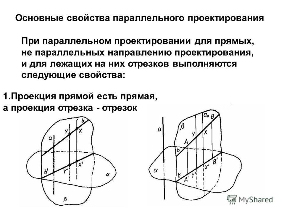 Основные свойства параллельного проектирования При параллельном проектировании для прямых, не параллельных направлению проектирования, и для лежащих на них отрезков выполняются следующие свойства: 1.Проекция прямой есть прямая, а проекция отрезка - о