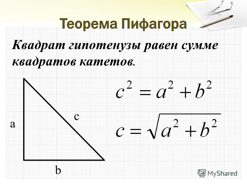 Квадрат гипотенузы равен сумме квадратов катетов. a b c