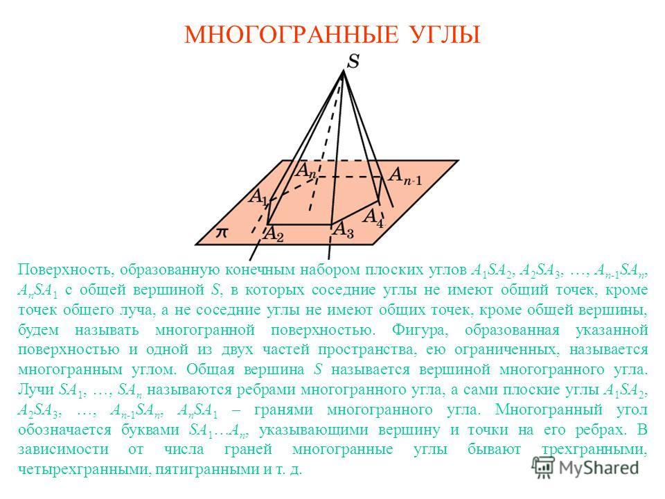 МНОГОГРАННЫЕ УГЛЫ Поверхность, образованную конечным набором плоских углов A 1 SA 2, A 2 SA 3, …, A n-1 SA n, A n SA 1 с общей вершиной S, в которых соседние углы не имеют общий точек, кроме точек общего луча, а не соседние углы не имеют общих точек,
