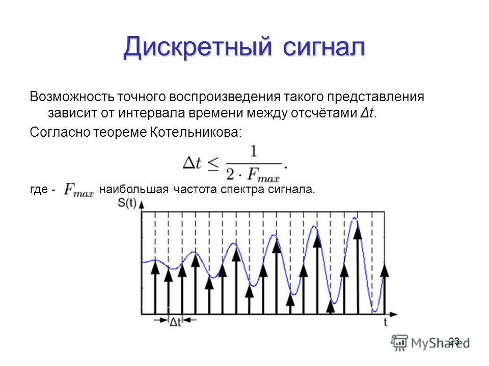 23 Дискретный сигнал Возможность точного воспроизведения такого представления зависит от интервала времени между отсчётами Δt. Согласно теореме Котельникова: где - наибольшая частота спектра сигнала.