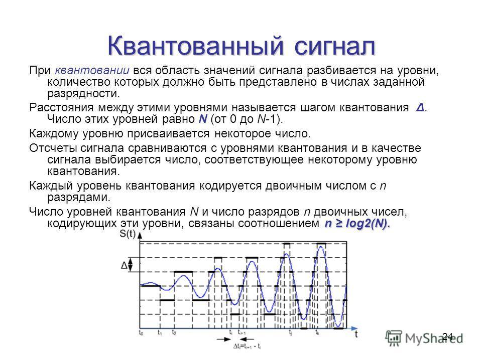 24 Квантованный сигнал При квантовании вся область значений сигнала разбивается на уровни, количество которых должно быть представлено в числах заданной разрядности. Расстояния между этими уровнями называется шагом квантования Δ. Число этих уровней р