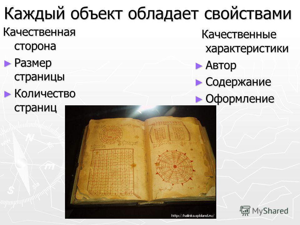 Каждый объект обладает свойствами Качественная сторона Размер страницы Размер страницы Количество страниц Количество страниц Качественные характеристики Автор Содержание Оформление