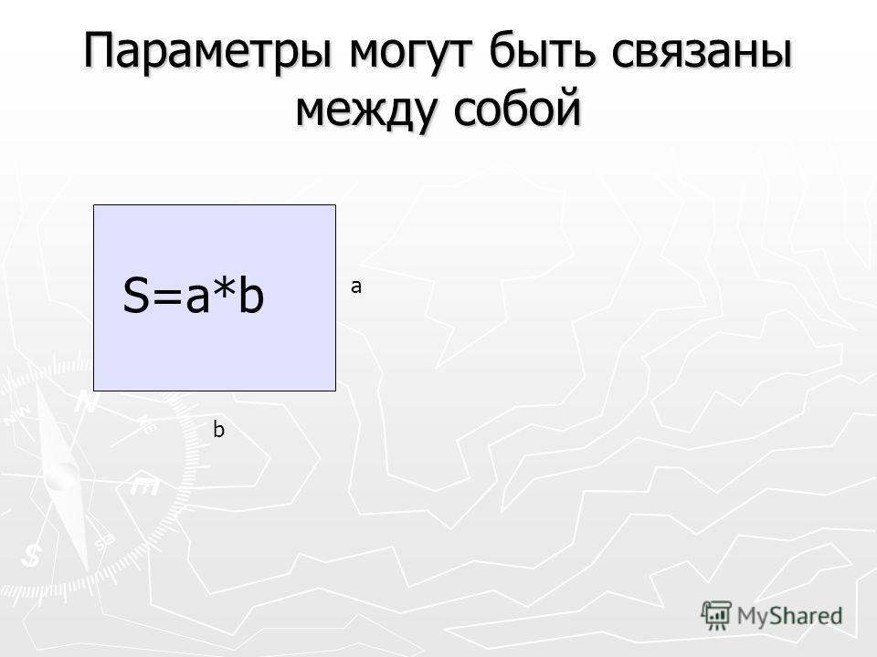 Параметры могут быть связаны между собой a b S=a*b