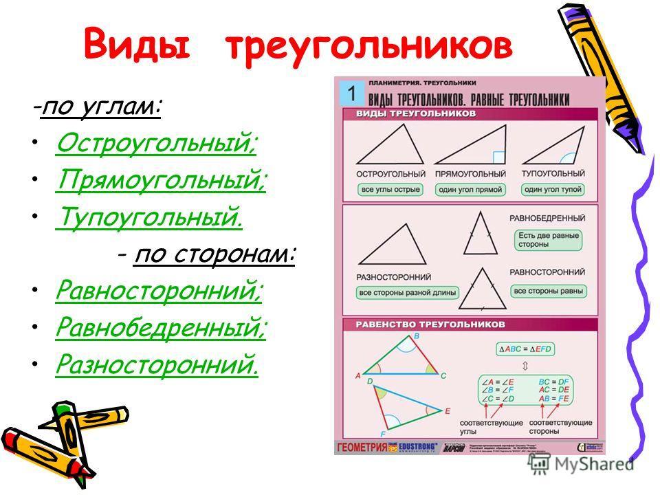 Виды треугольников -по углам: Остроугольный; Прямоугольный; Тупоугольный. - по сторонам: Равносторонний; Равнобедренный; Разносторонний.