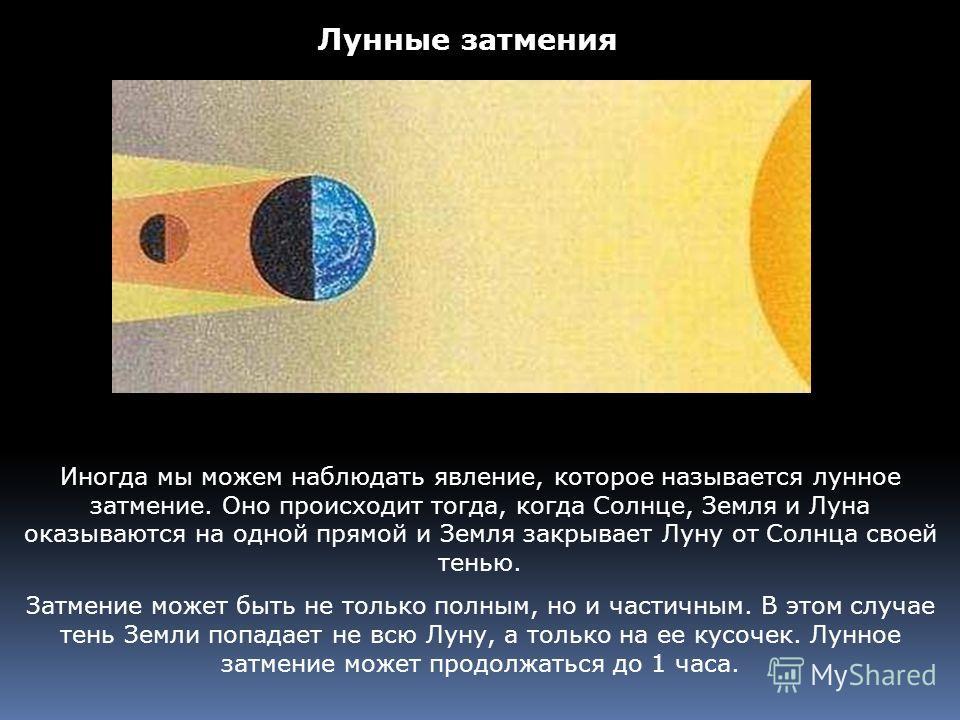 Иногда мы можем наблюдать явление, которое называется лунное затмение. Оно происходит тогда, когда Солнце, Земля и Луна оказываются на одной прямой и Земля закрывает Луну от Солнца своей тенью. Затмение может быть не только полным, но и частичным. В