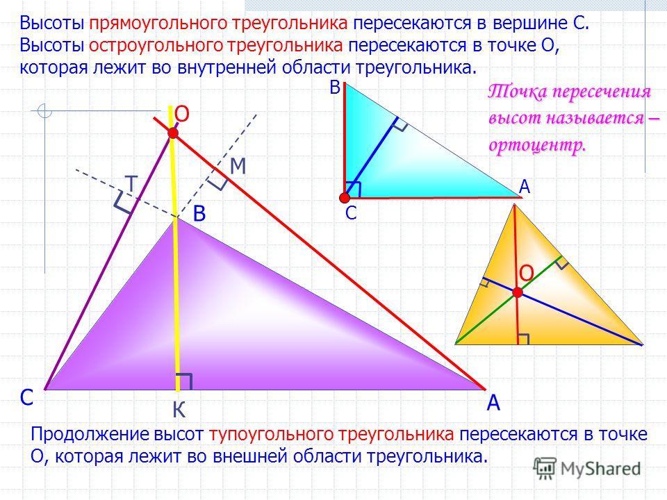 А В С К М O Т Продолжение высот тупоугольного треугольника пересекаются в точке О, которая лежит во внешней области треугольника. Высоты прямоугольного треугольника пересекаются в вершине С. Высоты остроугольного треугольника пересекаются в точке О,