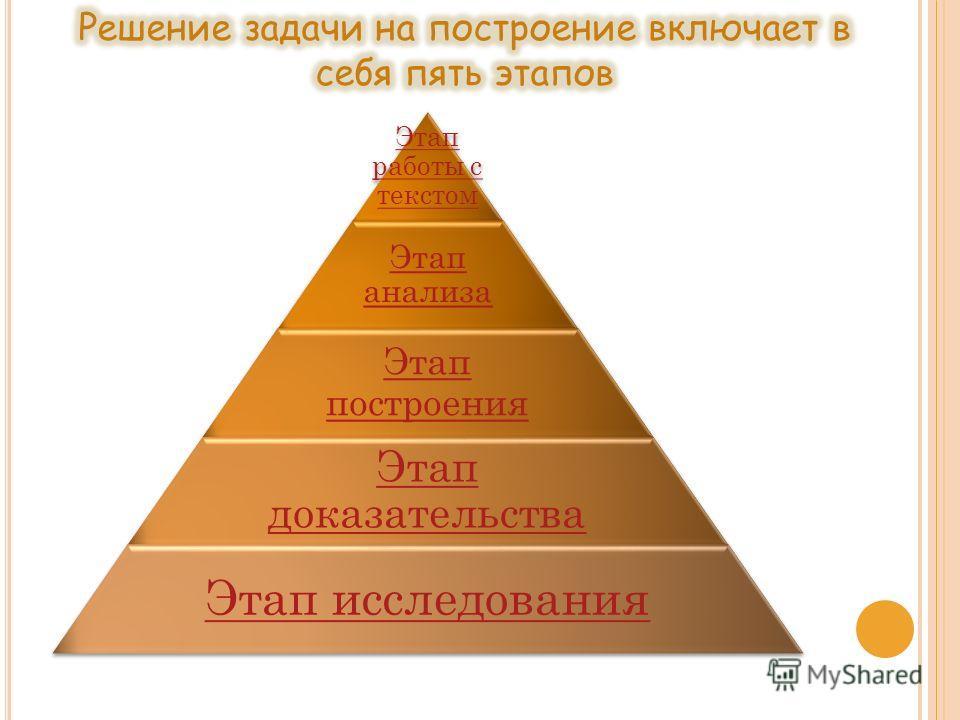 Этап работы с текстом Этап анализа Этап построения Этап доказательства Этап исследования