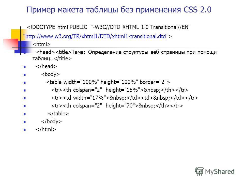 Пример макета таблицы без применения CSS 2.0 http://www.w3.org/TR/xhtml1/DTD/xhtml1-transitional.dtd Тема: Определение структуры веб-страницы при помощи таблиц.