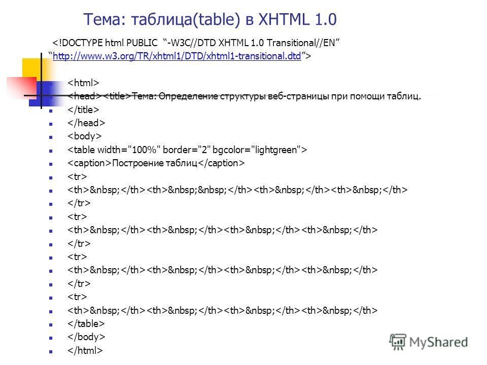Тема: таблица(table) в XHTML 1.0 http://www.w3.org/TR/xhtml1/DTD/xhtml1-transitional.dtd Тема: Определение структуры веб-страницы при помощи таблиц. Построение таблиц