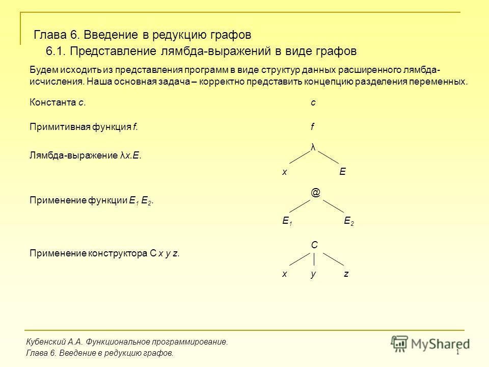 1 Кубенский А.А. Функциональное программирование. Глава 6. Введение в редукцию графов. Глава 6. Введение в редукцию графов 6.1. Представление лямбда-выражений в виде графов Будем исходить из представления программ в виде структур данных расширенного