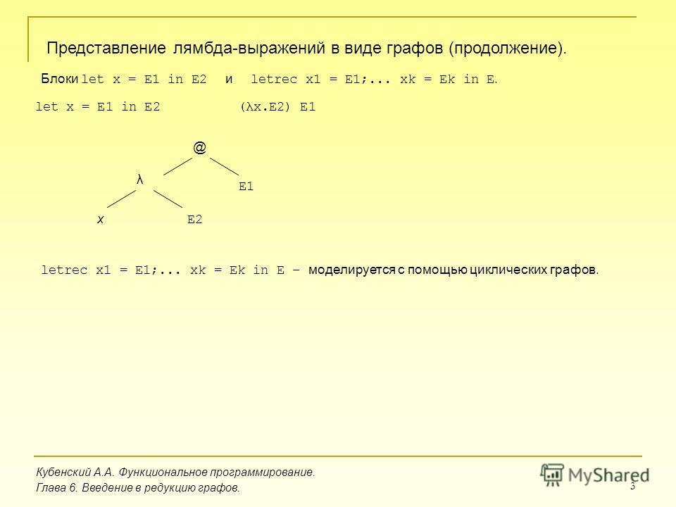 3 Кубенский А.А. Функциональное программирование. Представление лямбда-выражений в виде графов (продолжение). Глава 6. Введение в редукцию графов. Блоки let x = E1 in E2 и letrec x1 = E1;... xk = Ek in E. let x = E1 in E2(λx.E2) E1 E2 λ x @ E1E1 letr