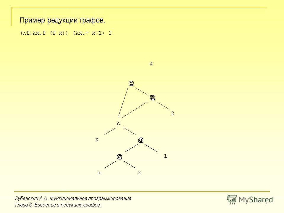 7 Кубенский А.А. Функциональное программирование. Глава 6. Введение в редукцию графов. 2 λ @ @ x @ @ + x 1 Пример редукции графов. (λf.λx.f (f x)) (λx.+ x 1) 2 @ @ + 1 3 4