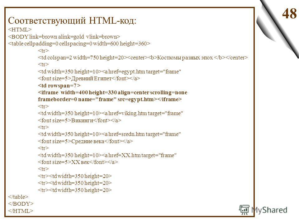 48 Соответствующий HTML-код: Костюмы разных эпох
