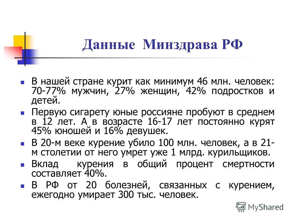 Данные Минздрава РФ В нашей стране курит как минимум 46 млн. человек: 70-77% мужчин, 27% женщин, 42% подростков и детей. Первую сигарету юные россияне пробуют в среднем в 12 лет. А в возрасте 16-17 лет постоянно курят 45% юношей и 16% девушек. В 20-м