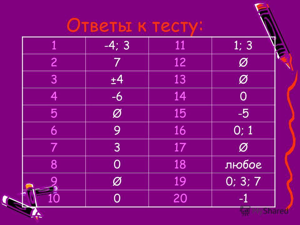 Ответы к тесту: 1-4; 3111; 3 2712Ø 3±4±413Ø 4-6140 5Ø15-5 69160; 1 7317Ø 8018любое 9Ø190; 3; 7 10020