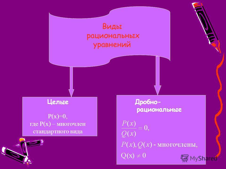 Виды рациональных уравнений Дробно- рациональные Целые Р(х)=0, где Р(х) – многочлен стандартного вида