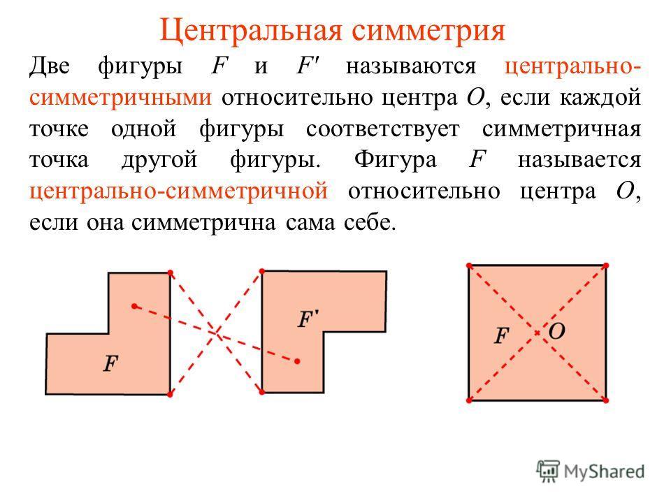 Центральная симметрия Две фигуры F и F' называются центрально- симметричными относительно центра О, если каждой точке одной фигуры соответствует симметричная точка другой фигуры. Фигура F называется центрально-симметричной относительно центра О, если