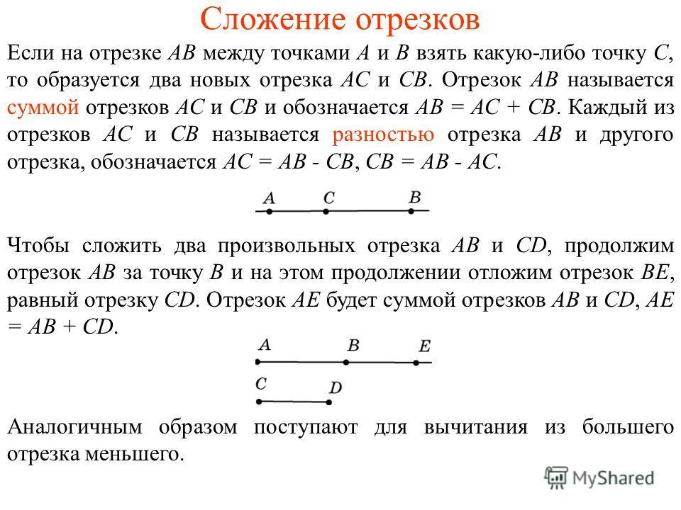Сложение отрезков Если на отрезке АВ между точками А и В взять какую-либо точку С, то образуется два новых отрезка АС и СВ. Отрезок АВ называется суммой отрезков АС и СВ и обозначается АВ = АС + СВ. Каждый из отрезков АС и СВ называется разностью отр