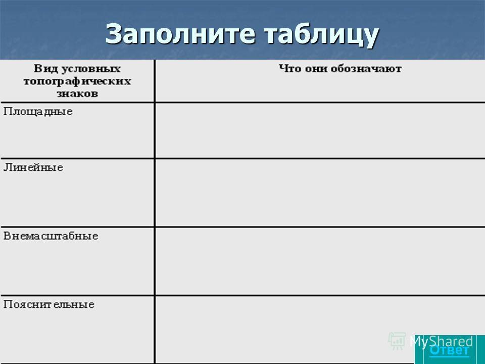 Заполните таблицу Ответ
