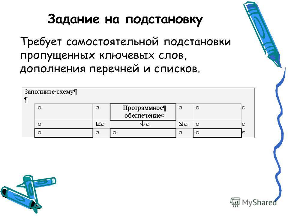 Задание на подстановку Требует самостоятельной подстановки пропущенных ключевых слов, дополнения перечней и списков.