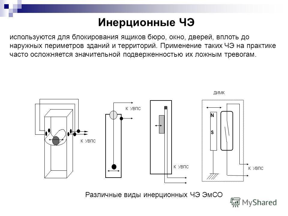 Инерционные ЧЭ К УВПС NSNS ДИМК Различные виды инерционных ЧЭ ЭмСО К УВПС используются для блокирования ящиков бюро, окно, дверей, вплоть до наружных периметров зданий и территорий. Применение таких ЧЭ на практике часто осложняется значительной подве