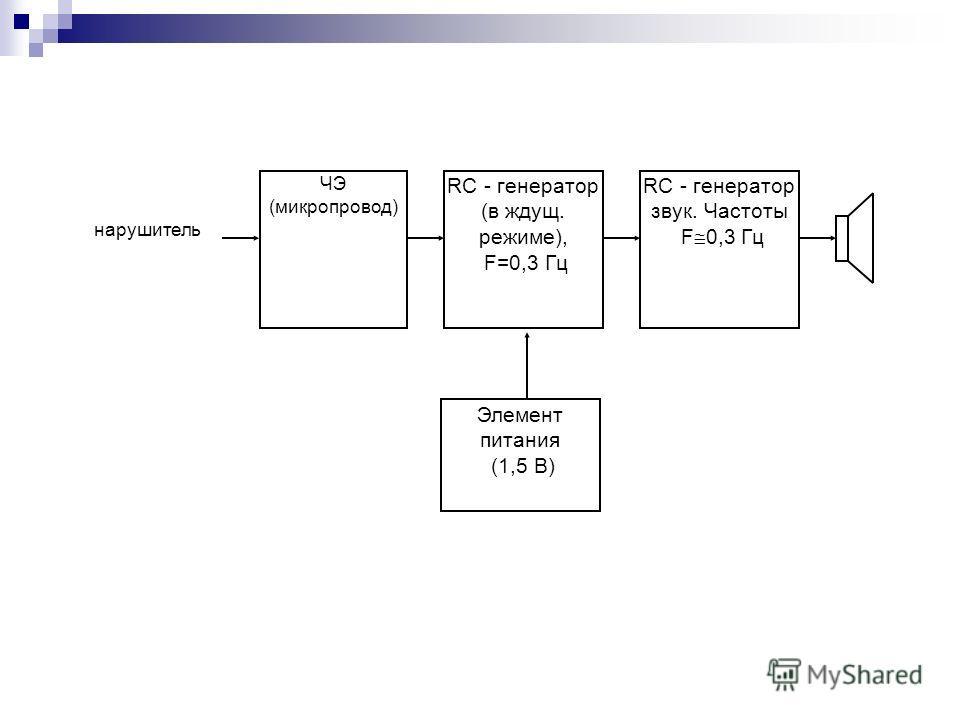 нарушитель RC - генератор звук. Частоты F 0,3 Гц Элемент питания (1,5 В) RC - генератор (в ждущ. режиме), F=0,3 Гц ЧЭ (микропровод)