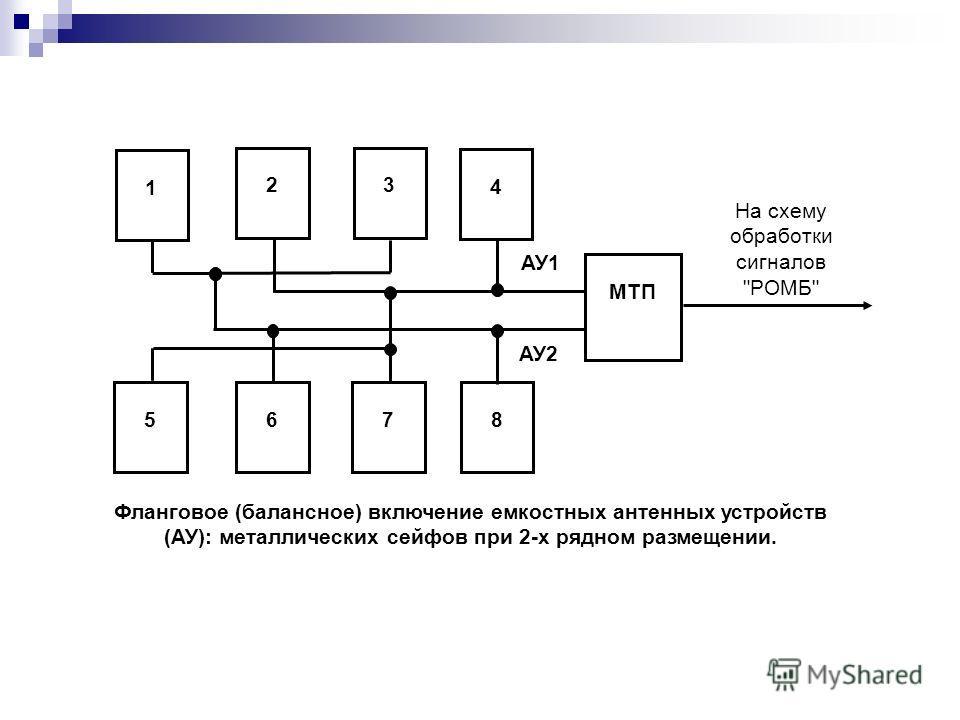 На схему обработки сигналов РОМБ 23 4 1 8 657 МТП АУ1 АУ2 Фланговое (балансное) включение емкостных антенных устройств (АУ): металлических сейфов при 2-х рядном размещении.