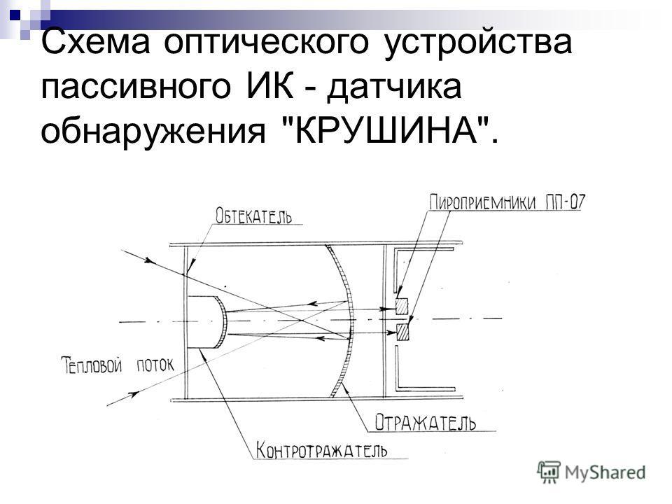 Схема оптического устройства пассивного ИК - датчика обнаружения КРУШИНА.