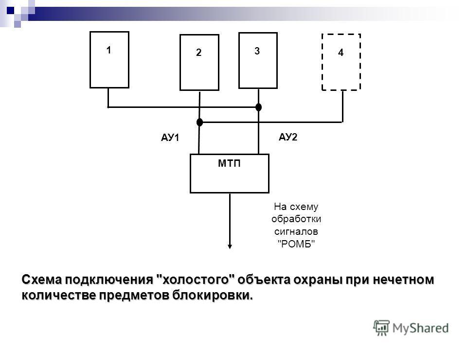 На схему обработки сигналов РОМБ 2 3 4 1 МТП АУ1 АУ2 Схема подключения холостого объекта охраны при нечетном количестве предметов блокировки.