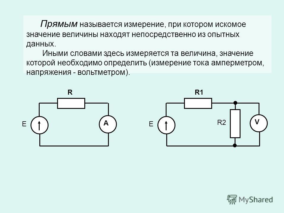 А R E V R1 E R2 Прямым называется измерение, при котором искомое значение величины находят непосредственно из опытных данных. Иными словами здесь измеряется та величина, значение которой необходимо определить (измерение тока амперметром, напряжения -