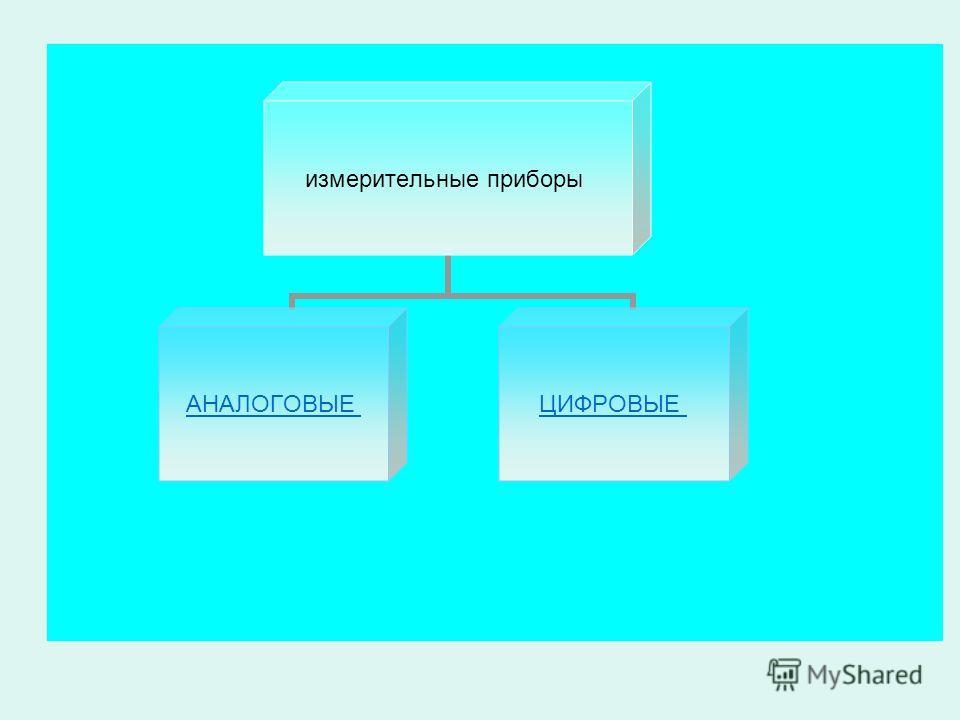 измерительные приборы АНАЛОГОВЫЕЦИФРОВЫЕ