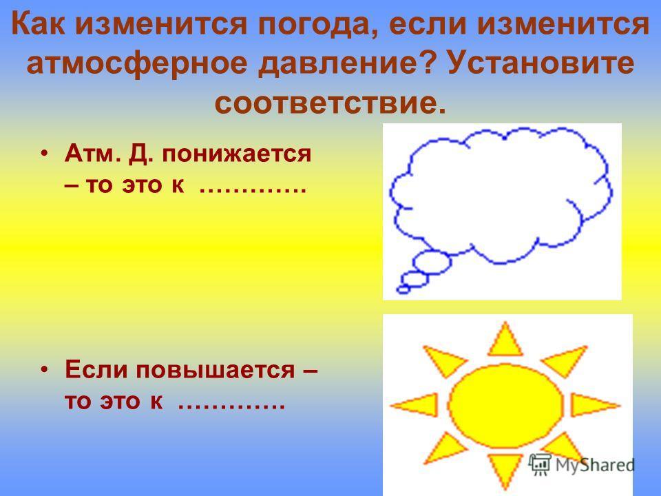 Как изменится погода, если изменится атмосферное давление? Установите соответствие. Атм. Д. понижается – то это к …………. Если повышается – то это к ………….
