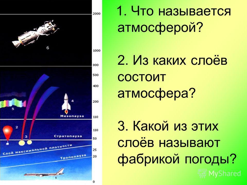 1. Что называется атмосферой? 2. Из каких слоёв состоит атмосфера? 3. Какой из этих слоёв называют фабрикой погоды?