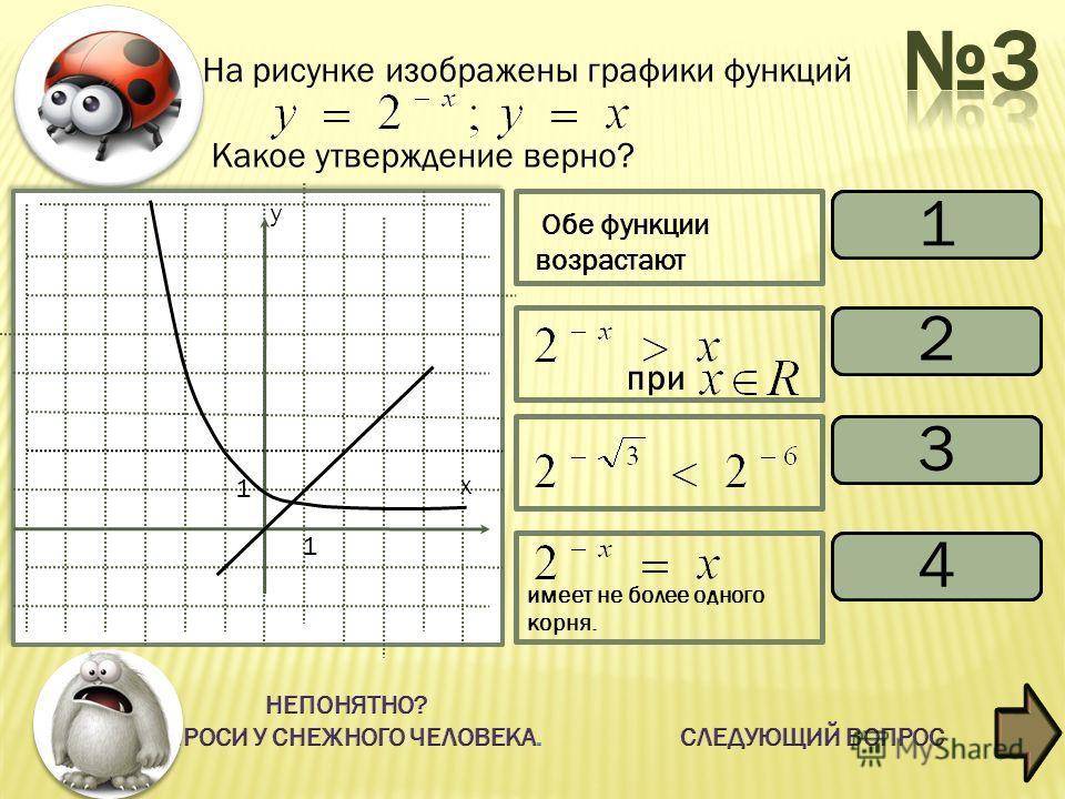 На рисунке изображены графики функций Какое утверждение верно? невернo неверно верно 1 2 3 4 Обе функции возрастают х у 1 1 при имеет не более одного корня.