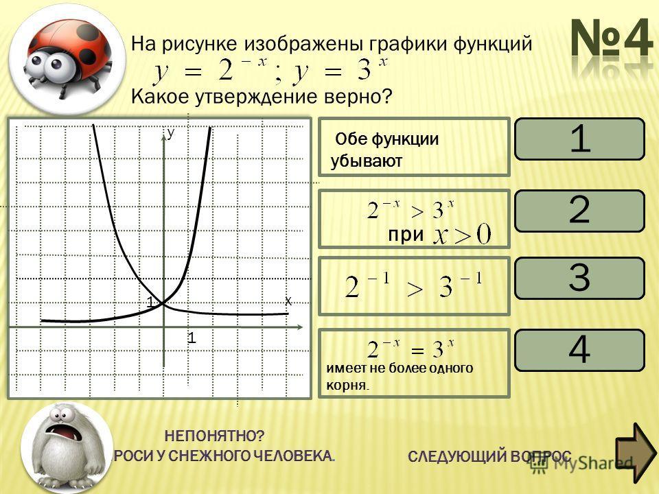 На рисунке изображены графики функций Какое утверждение верно? невернo неверно верно 1 2 3 4 Обе функции убывают при имеет не более одного корня. х у 1 1