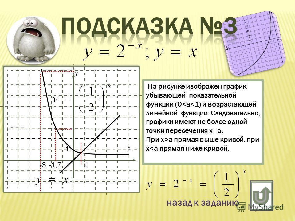 На рисунке изображен график убывающей показательной функции (0