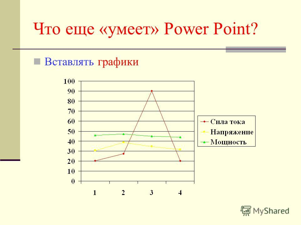 Что «умеет» Power Point? «Оживлять» любой текст